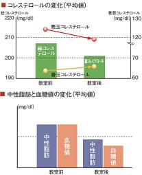 羽立工業6OL_02_03